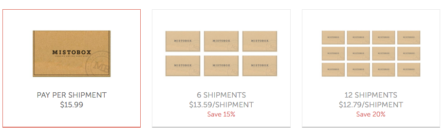 MistoBox Pricing